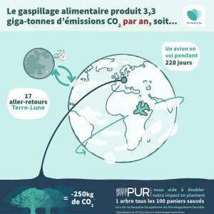 Gaspillage_alimentaire_fleau