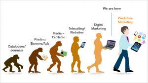 marketing prédictif évolution individualisation