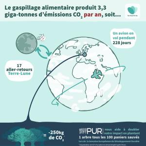 Gaspillage_alimentaire_fleau